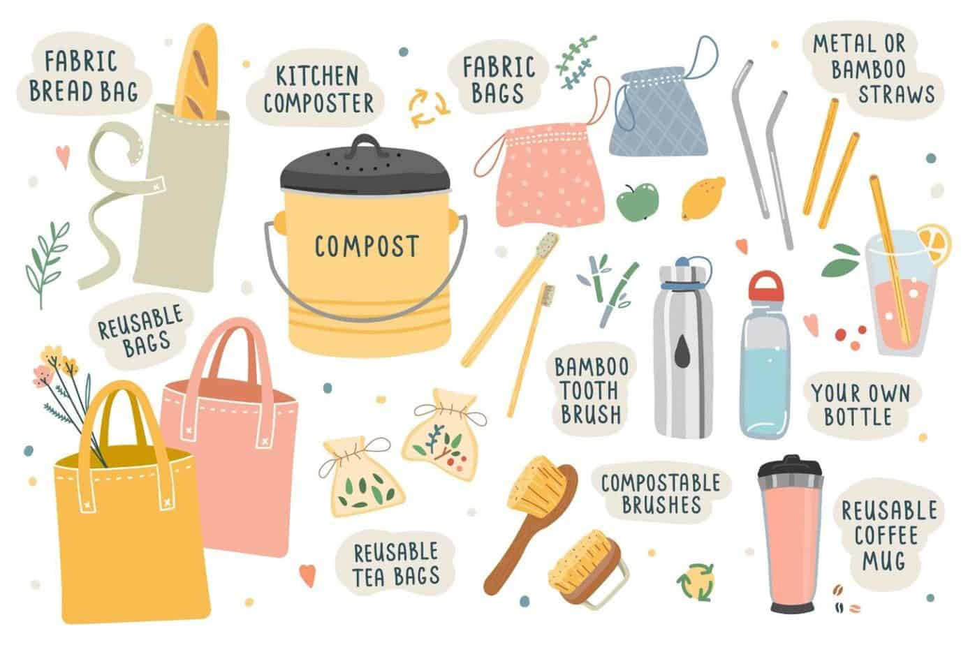 Zero Waste Lifestyle Tips (A Guide for Beginners)